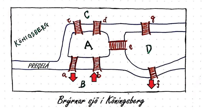 Brýrnar í Köningsberg B