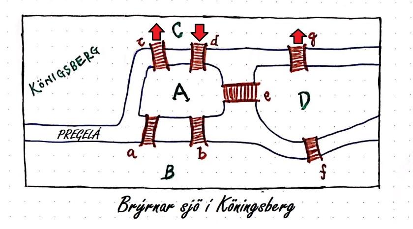 Brýrnar í Köningsberg C
