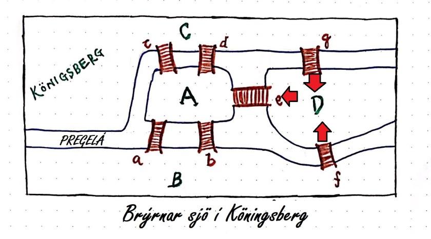 Brýrnar í Köningsberg D